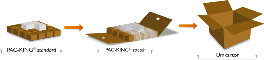 PAC-KING stretch